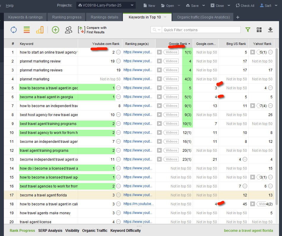 SIFISEO Search Ranking Report